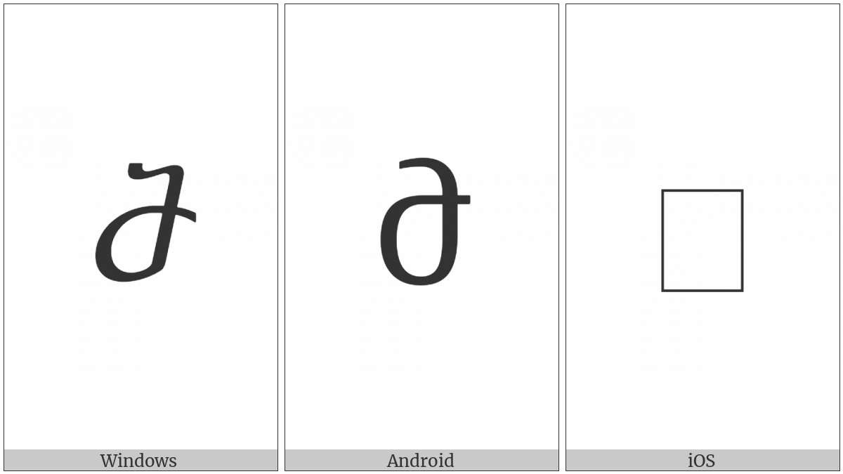 Georgian Small Letter Man on various operating systems