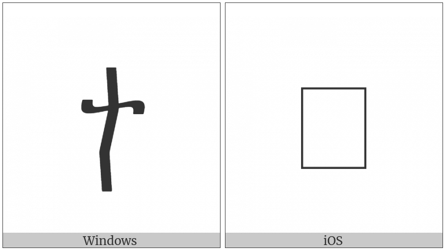 Georgian Small Letter Khar on various operating systems