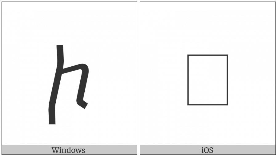 Georgian Small Letter Chin on various operating systems