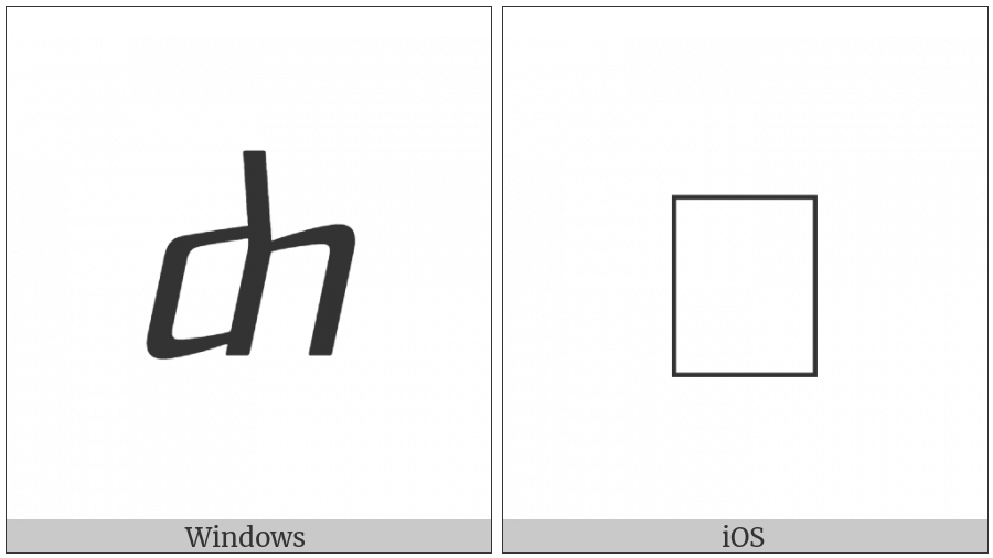 Georgian Small Letter Jil on various operating systems