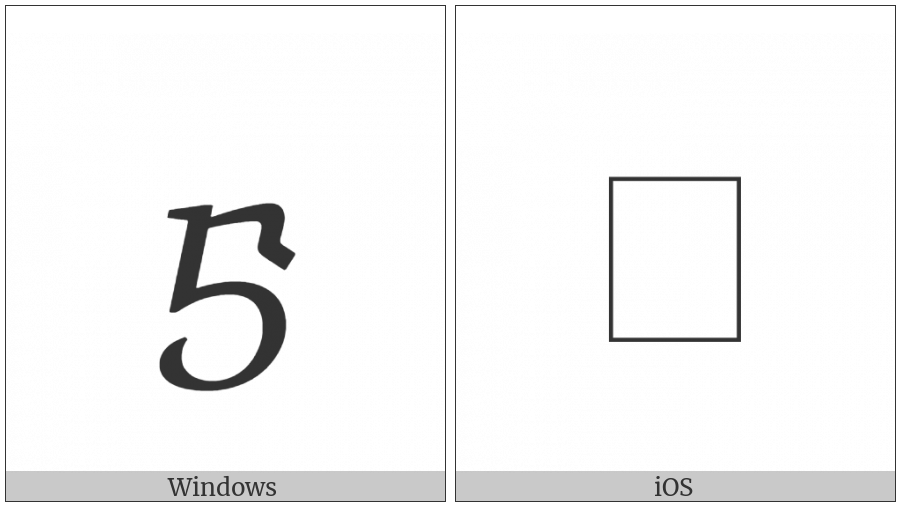Georgian Small Letter Char on various operating systems