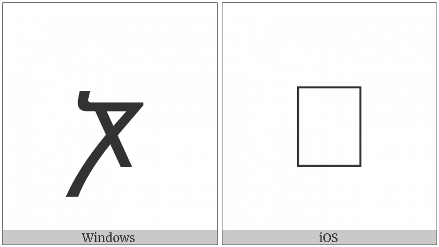 Georgian Small Letter Jhan on various operating systems