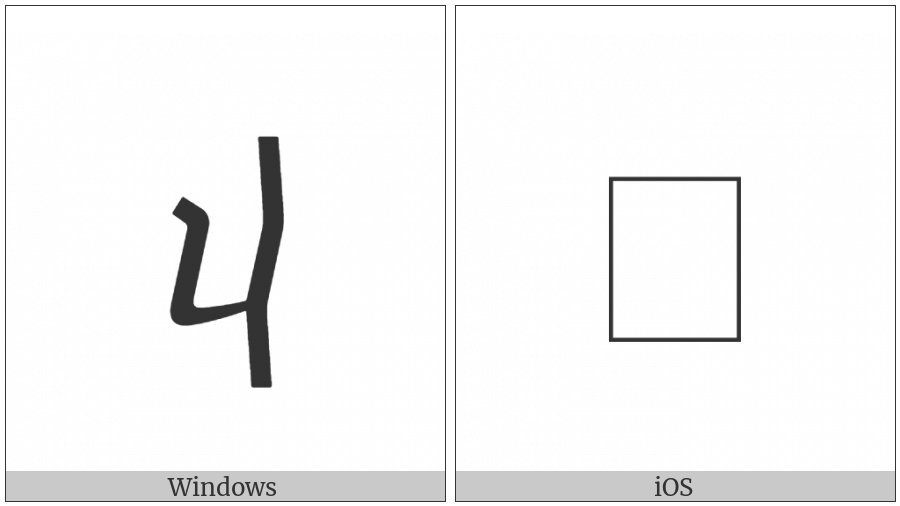 Georgian Small Letter We on various operating systems