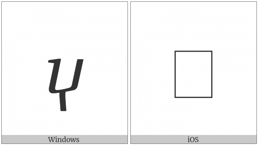 Georgian Small Letter Har on various operating systems