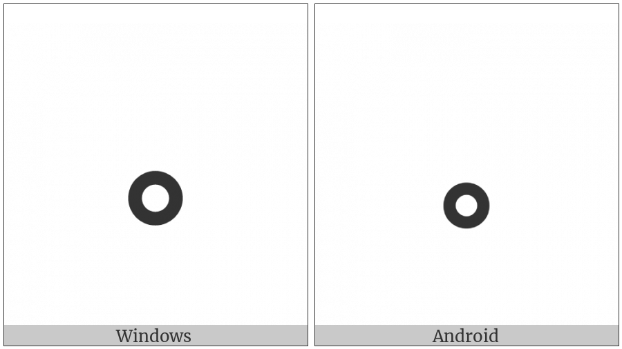 Tifinagh Letter Ya on various operating systems