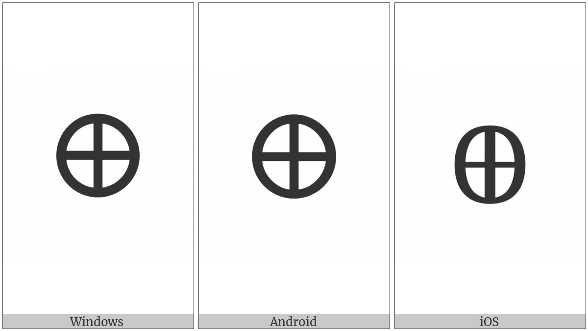 Tifinagh Letter Yabh on various operating systems