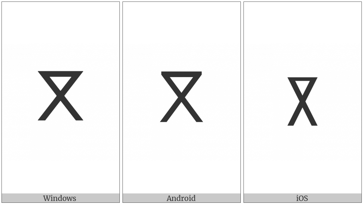 Tifinagh Letter Yag on various operating systems