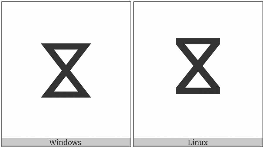Tifinagh Letter Berber Academy Yaj on various operating systems