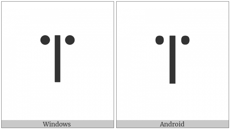 Tifinagh Letter Yaj on various operating systems