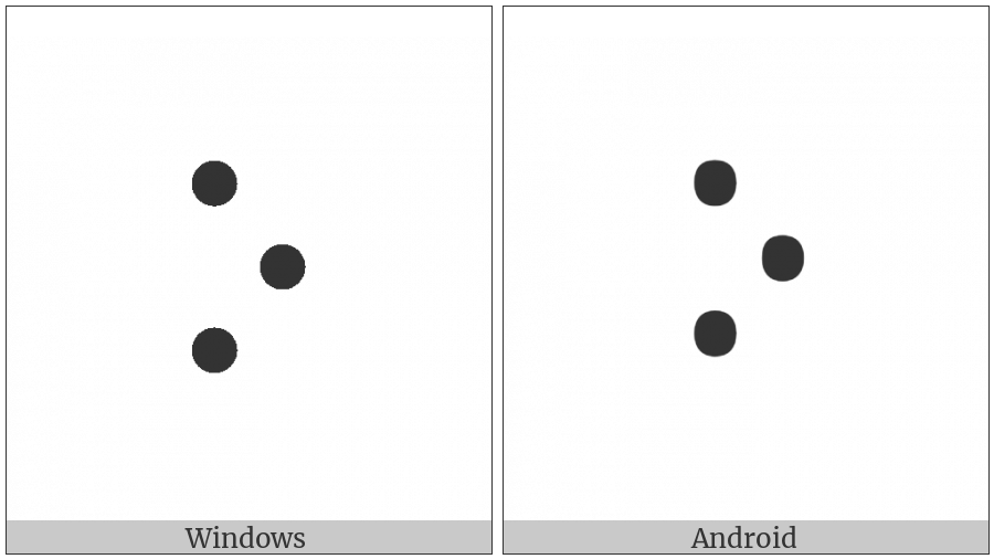 Tifinagh Letter Tuareg Yak on various operating systems