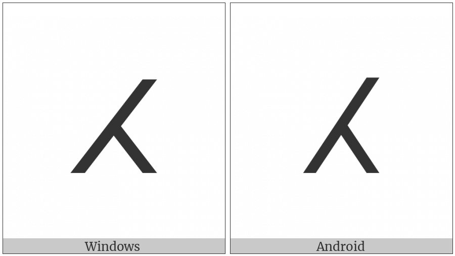Tifinagh Letter Yahh on various operating systems