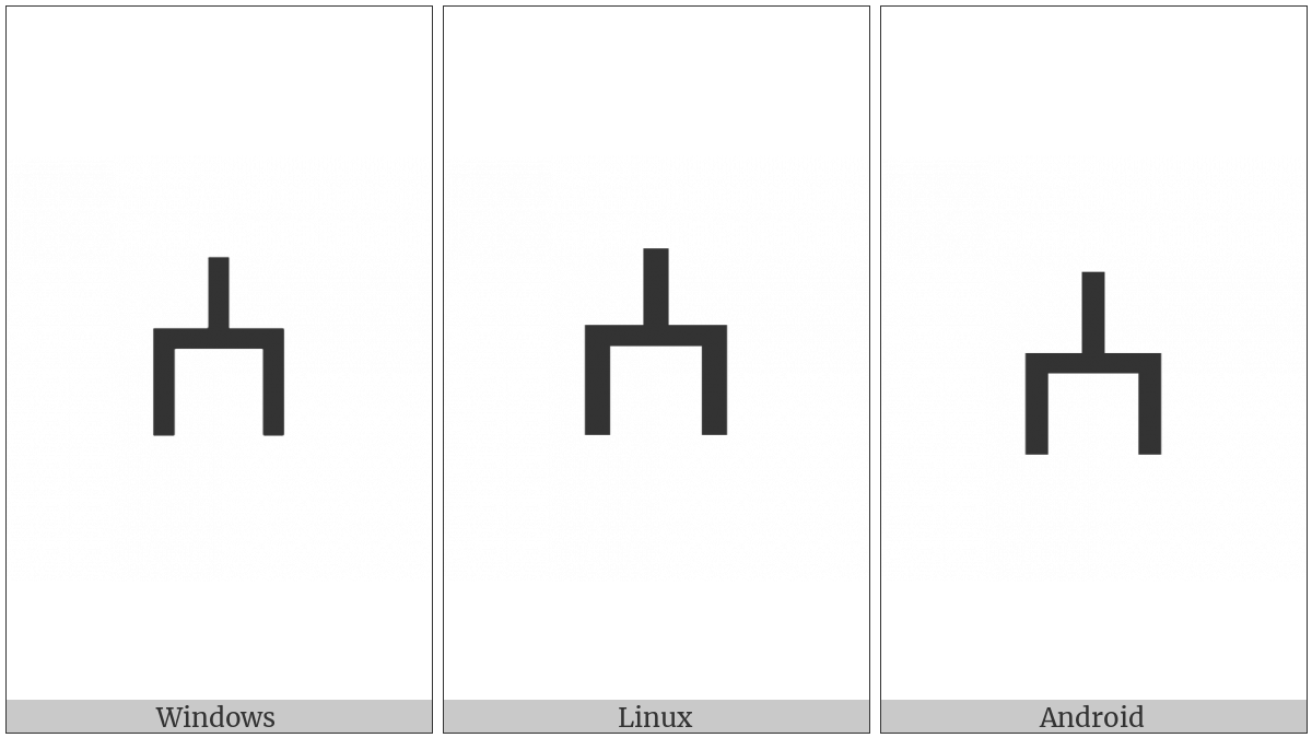 Tifinagh Letter Yaa on various operating systems