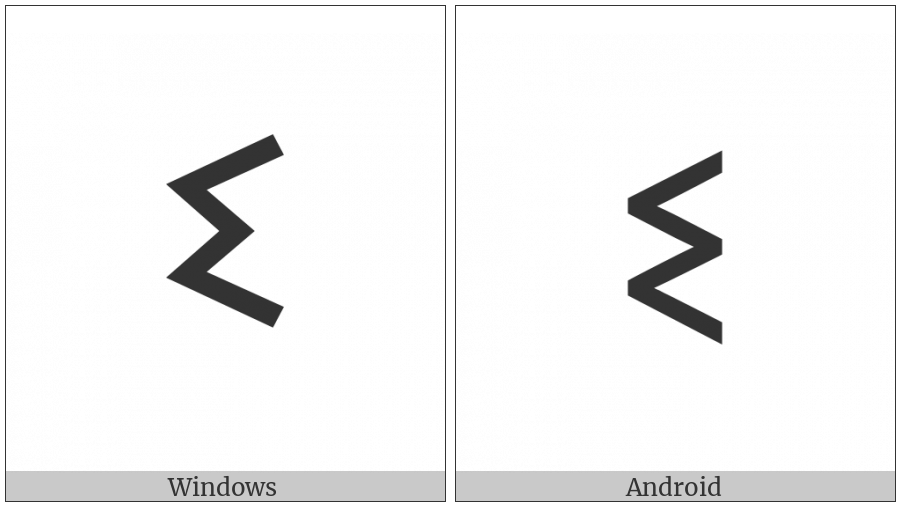 Tifinagh Letter Yi on various operating systems