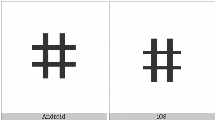 Tifinagh Letter Tuareg Yazh on various operating systems