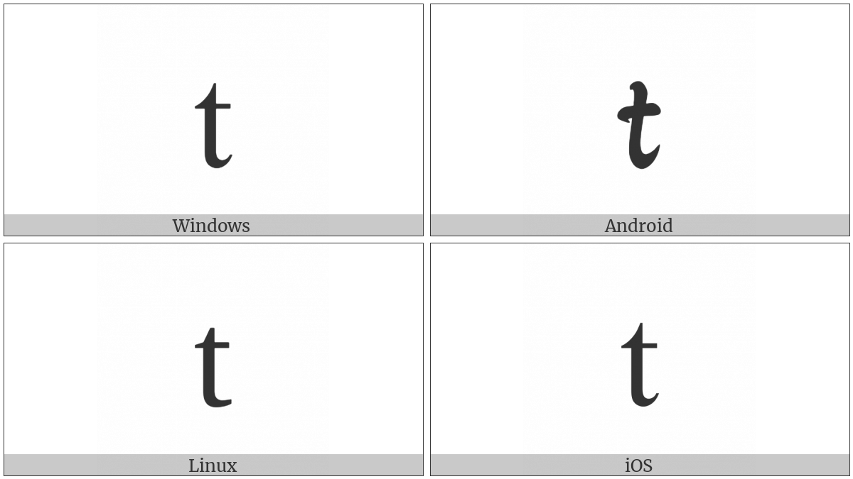 Latin Small Letter T on various operating systems