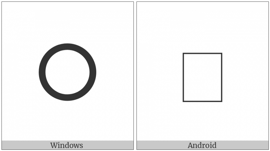 Tifinagh Letter Yar on various operating systems