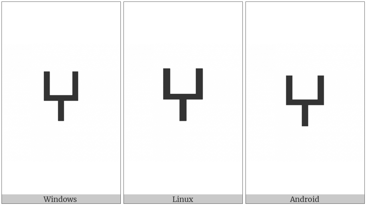 Tifinagh Letter Yagh on various operating systems