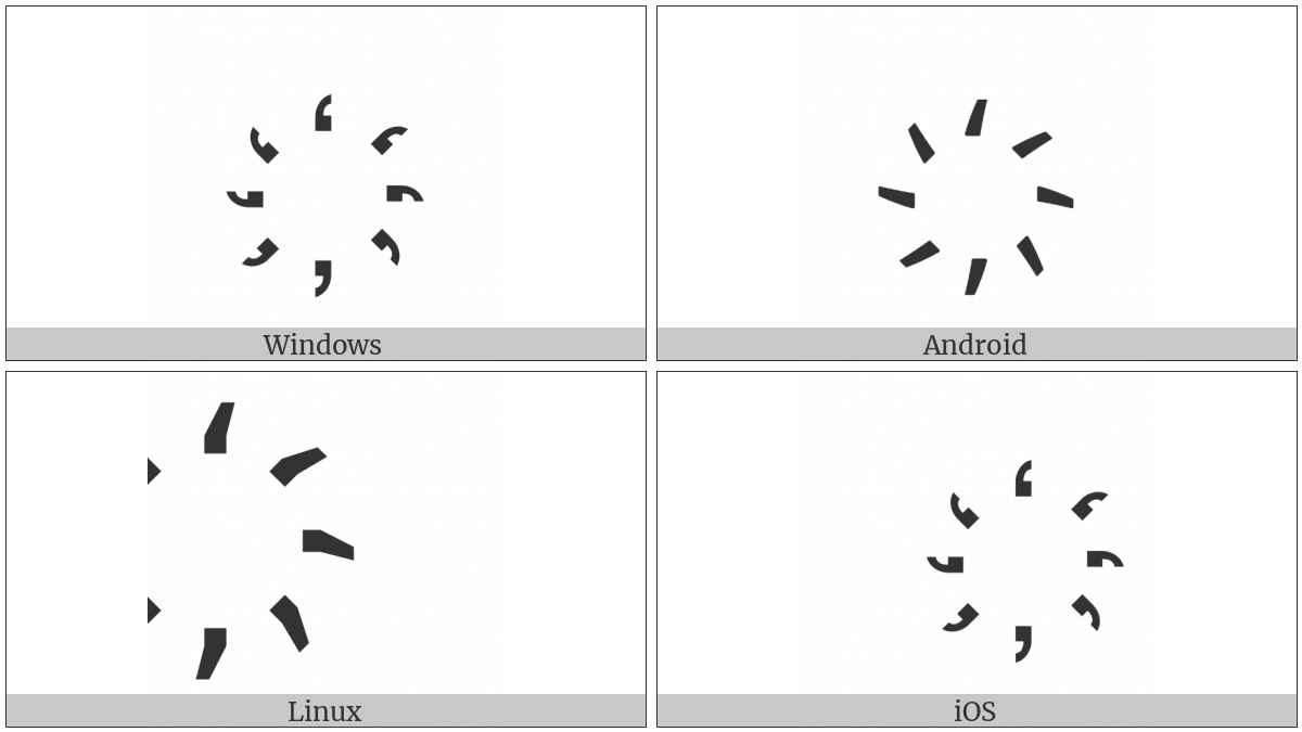 Combining Cyrillic Millions Sign on various operating systems
