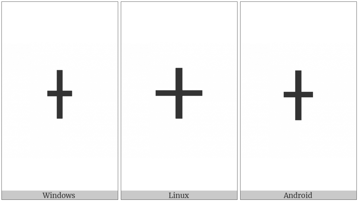 Tifinagh Letter Yat on various operating systems