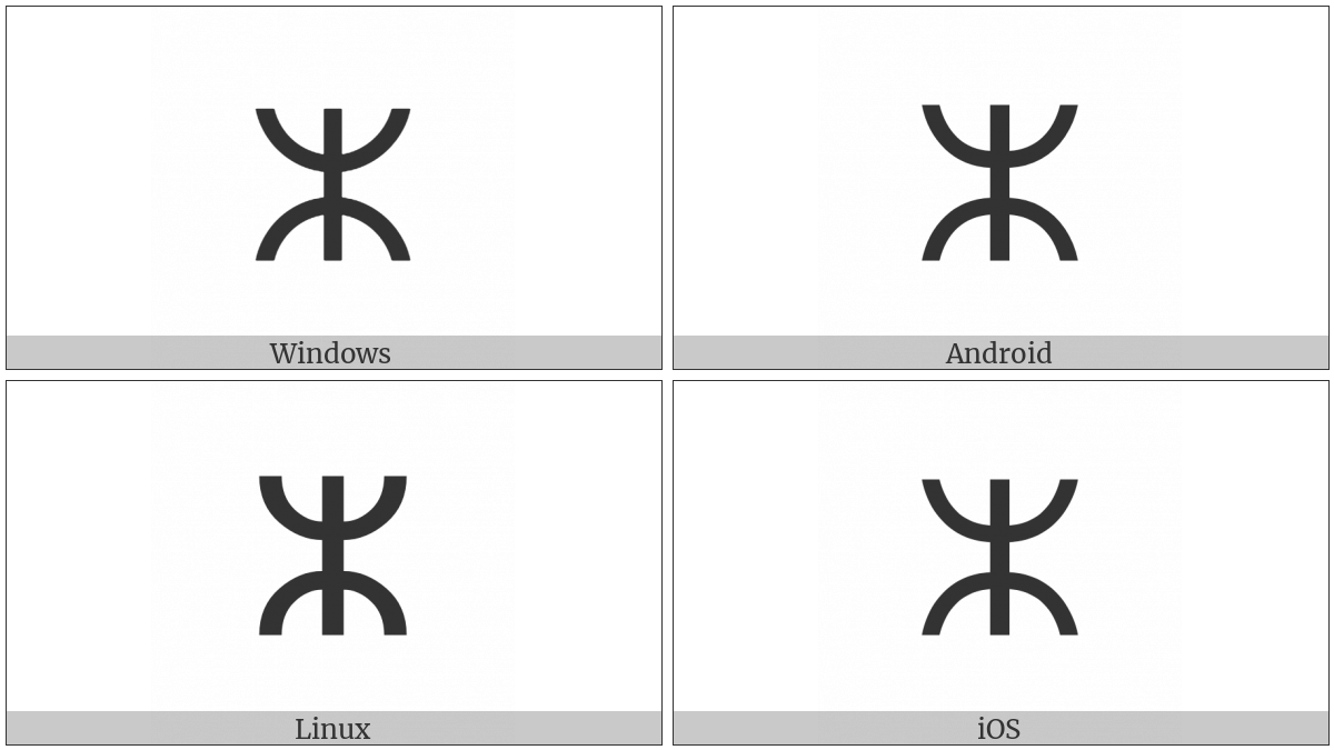 Tifinagh Letter Yaz on various operating systems
