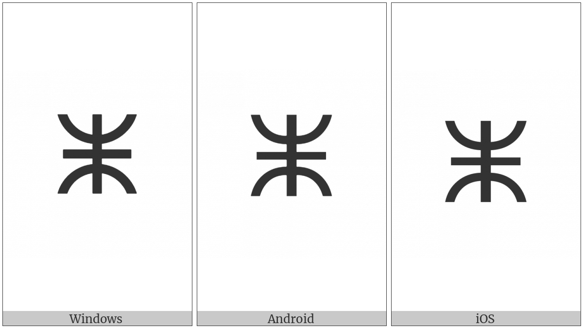 Tifinagh Letter Yazz on various operating systems