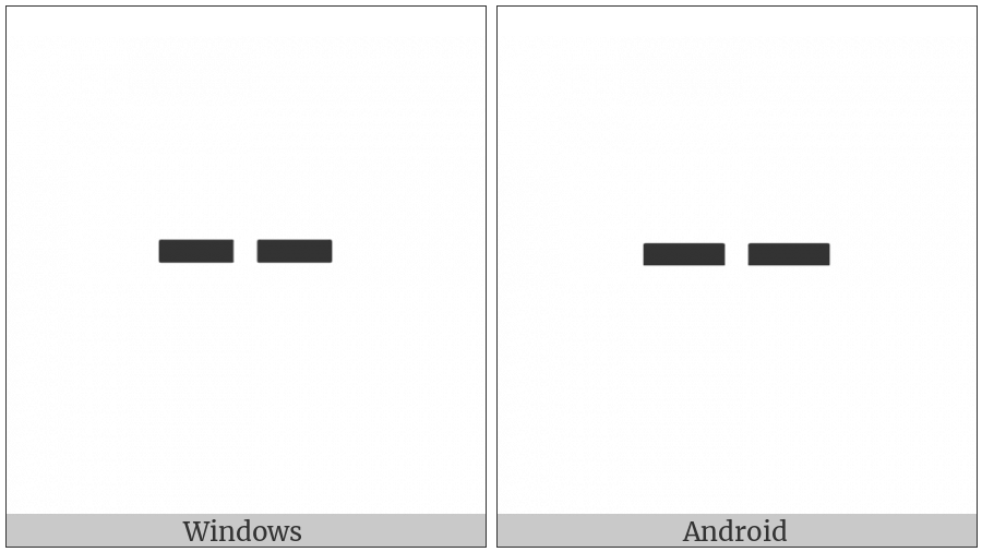 Tifinagh Letter Yo on various operating systems