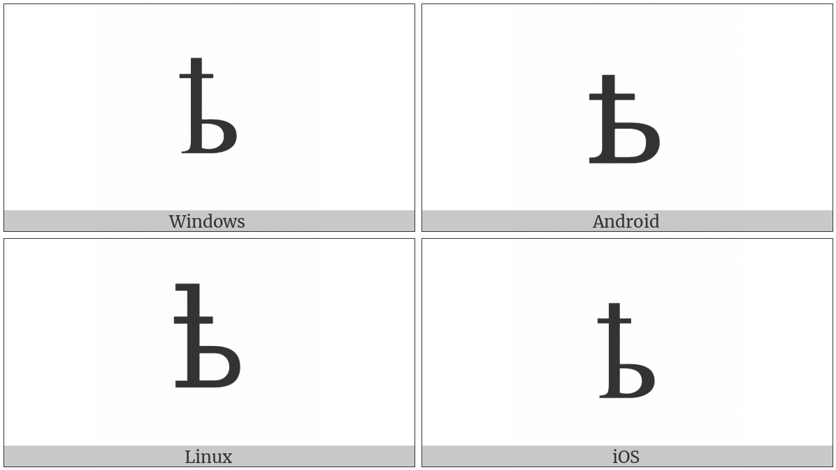 Cyrillic Small Letter Semisoft Sign on various operating systems