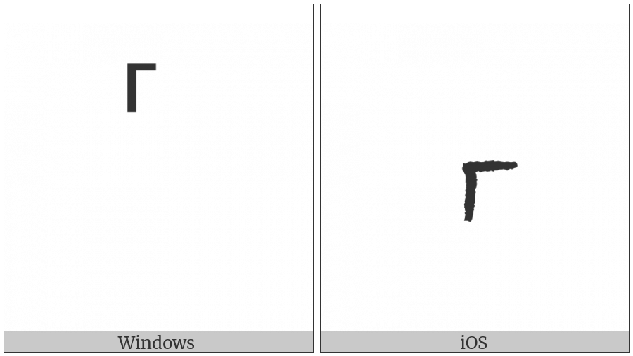 Combining Cyrillic Letter Ghe on various operating systems