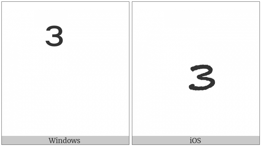 Combining Cyrillic Letter Ze on various operating systems