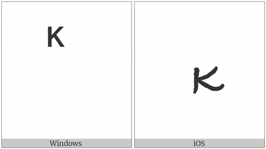 Combining Cyrillic Letter Ka on various operating systems