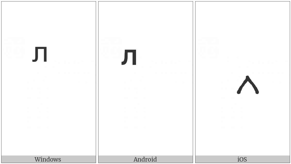Combining Cyrillic Letter El on various operating systems