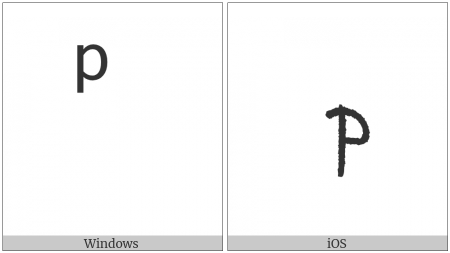 Combining Cyrillic Letter Er on various operating systems