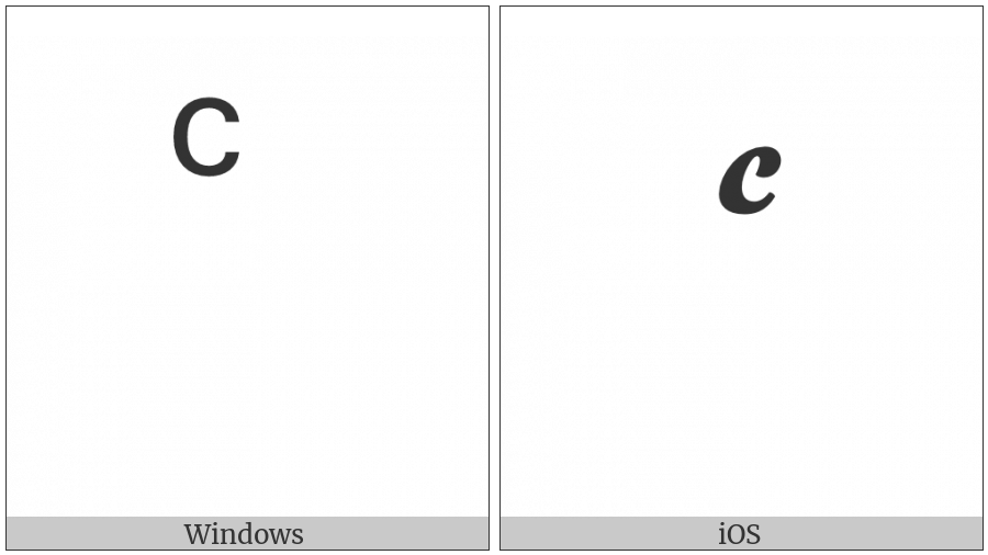 Combining Cyrillic Letter Es on various operating systems
