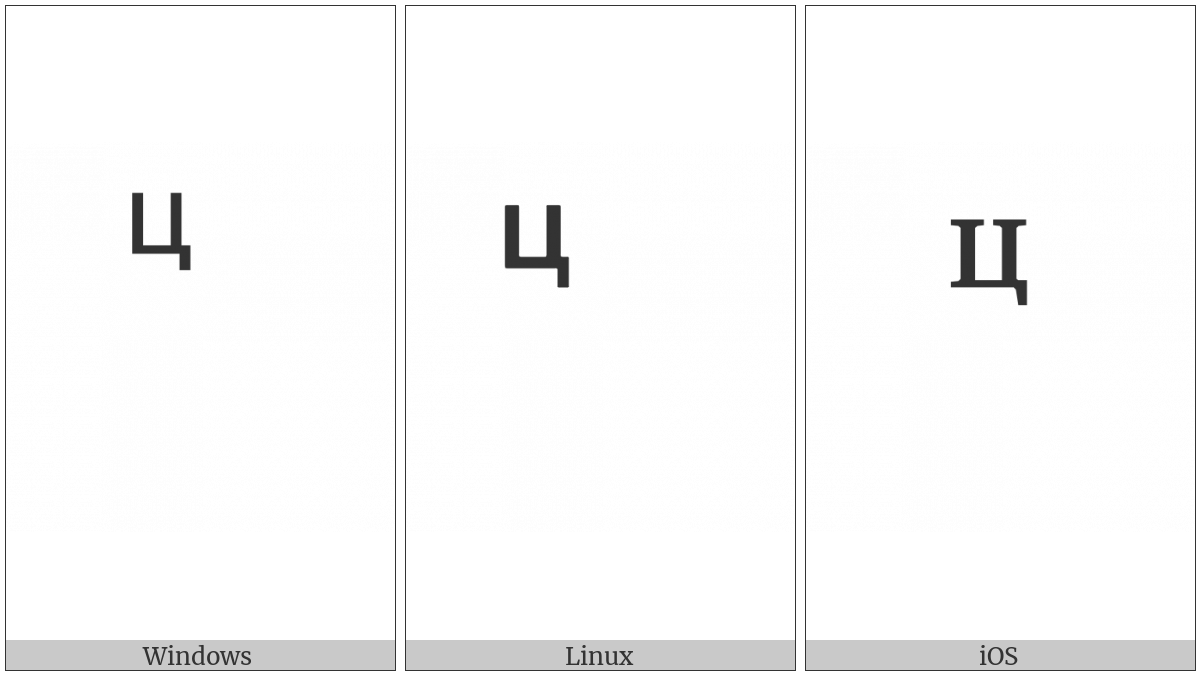 Combining Cyrillic Letter Tse on various operating systems