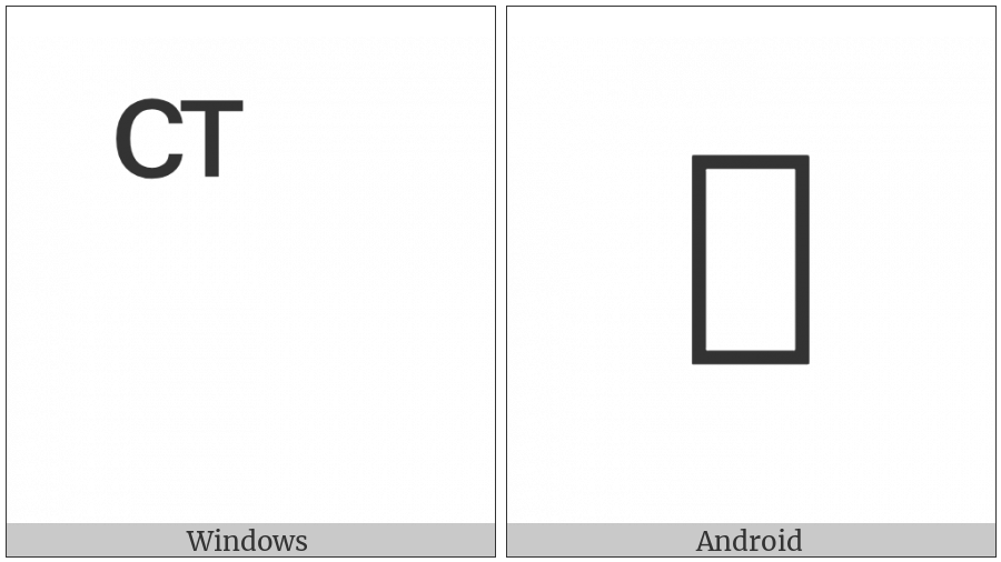 Combining Cyrillic Letter Es-Te on various operating systems