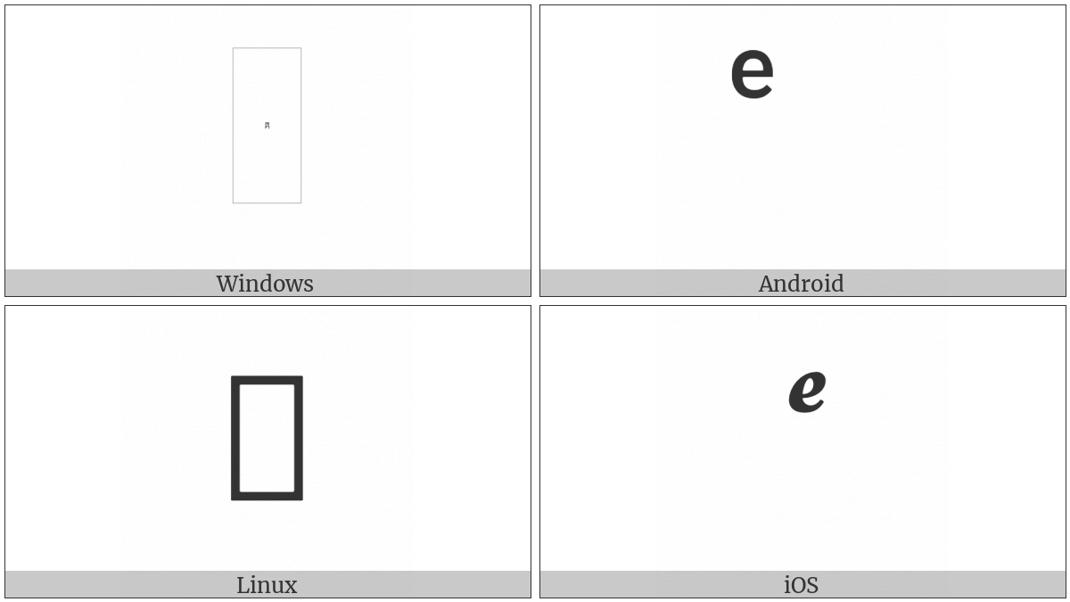Combining Cyrillic Letter Ie on various operating systems
