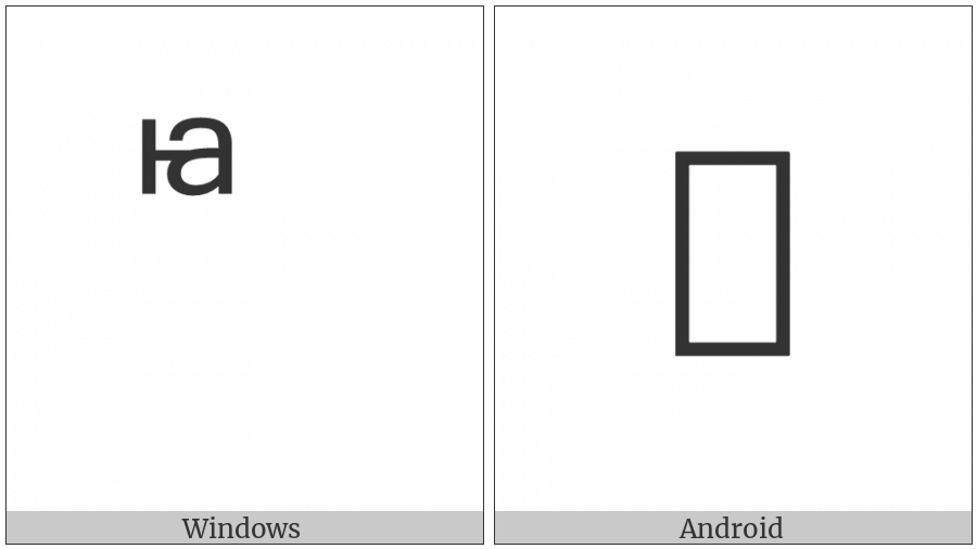 Combining Cyrillic Letter Iotified A on various operating systems