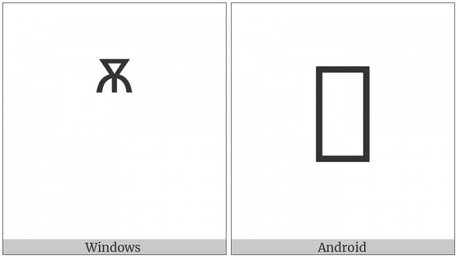 Combining Cyrillic Letter Big Yus on various operating systems