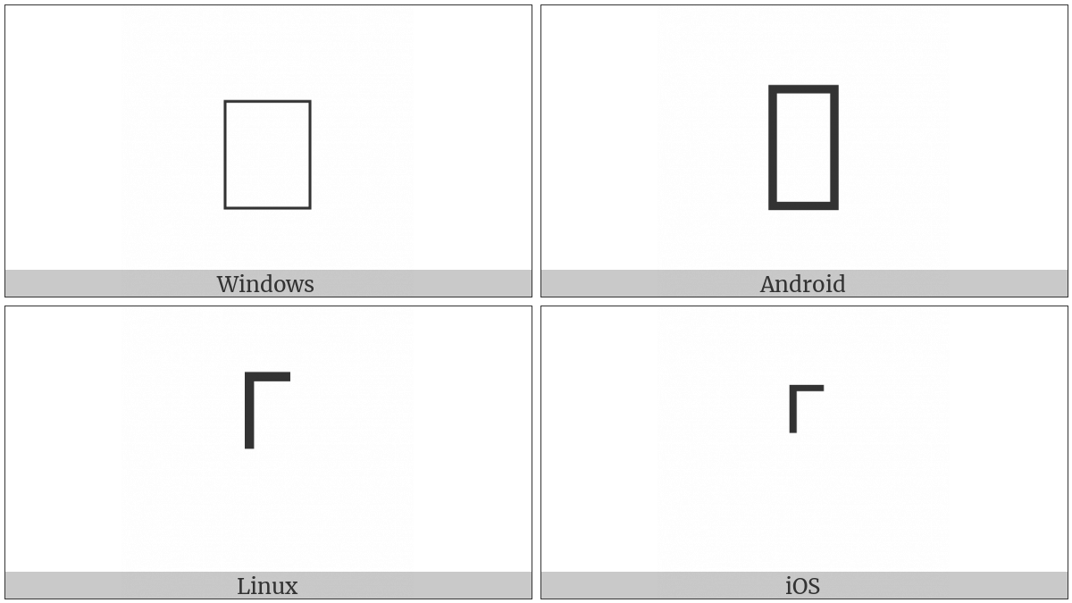 Right Angle Substitution Marker on various operating systems