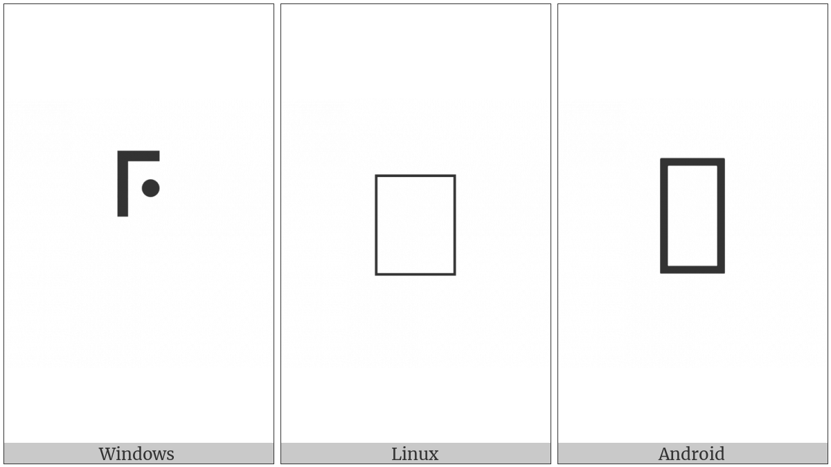 Right Angle Dotted Substitution Marker on various operating systems