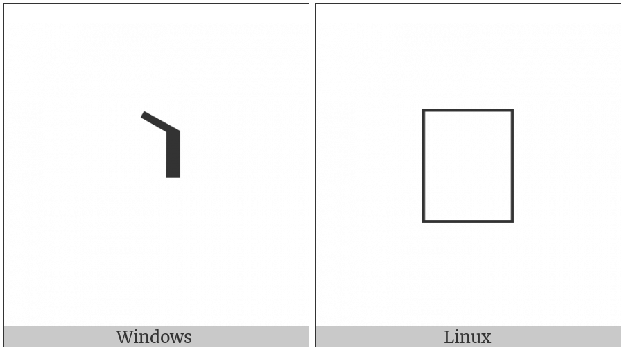 Right Substitution Bracket on various operating systems