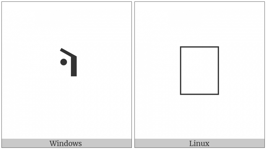 Right Dotted Substitution Bracket on various operating systems