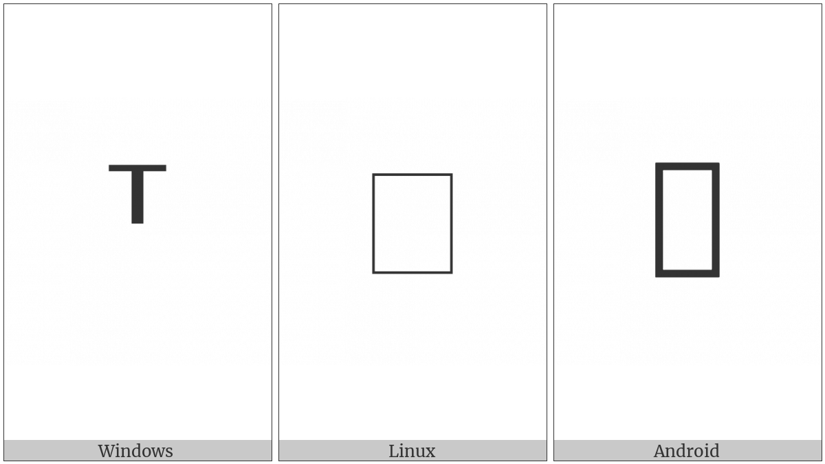 Raised Interpolation Marker on various operating systems