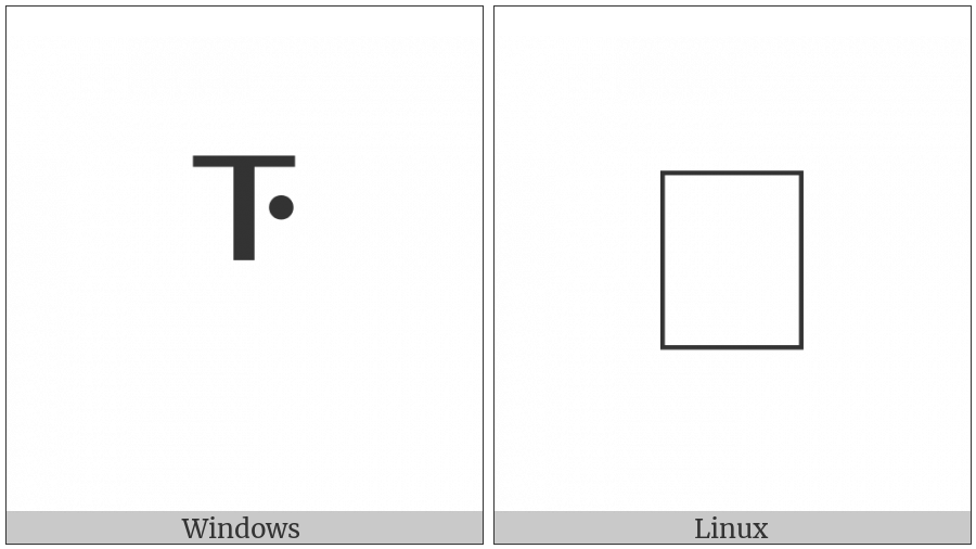 Raised Dotted Interpolation Marker on various operating systems
