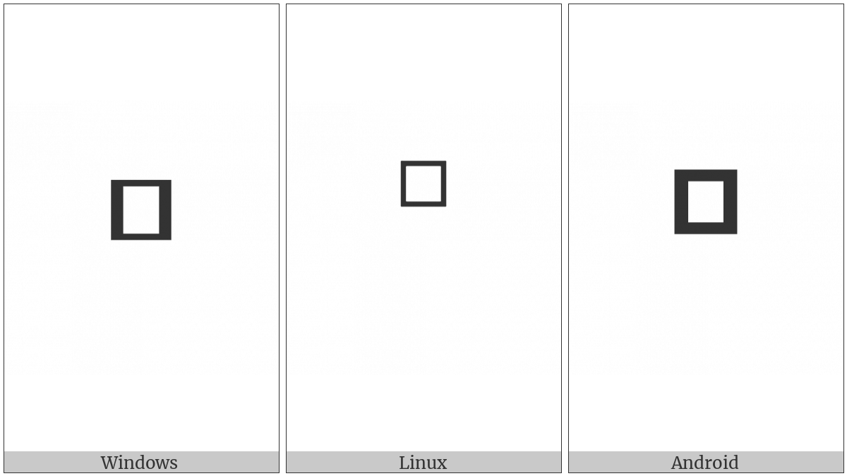 Raised Square on various operating systems