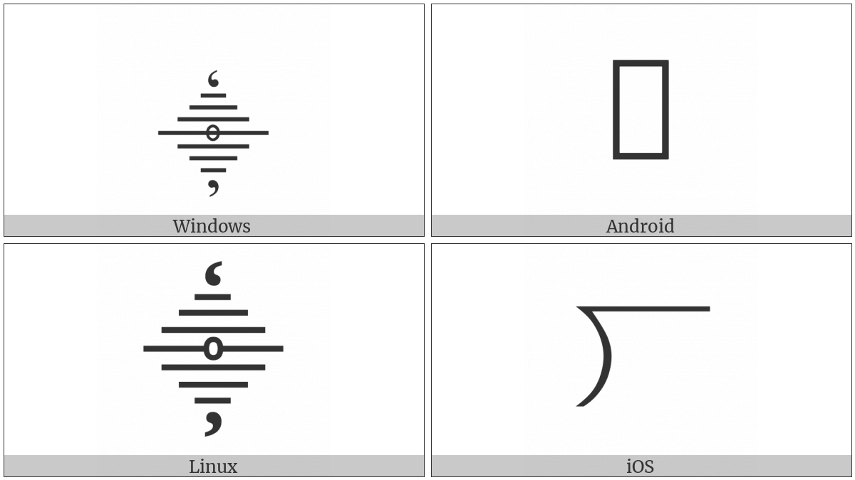 Editorial Coronis on various operating systems