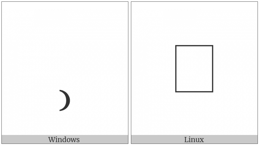 Hypodiastole on various operating systems