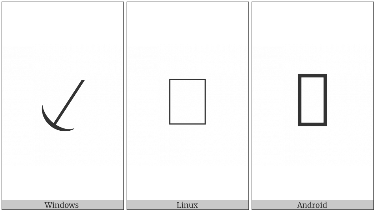 Downwards Ancora on various operating systems