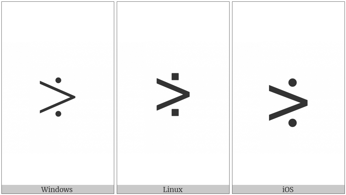 Dotted Right-Pointing Angle on various operating systems