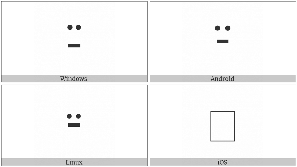 Hyphen With Diaeresis on various operating systems